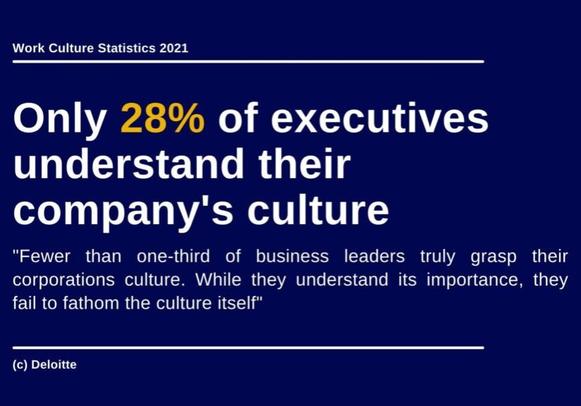 only-28-of-exec
